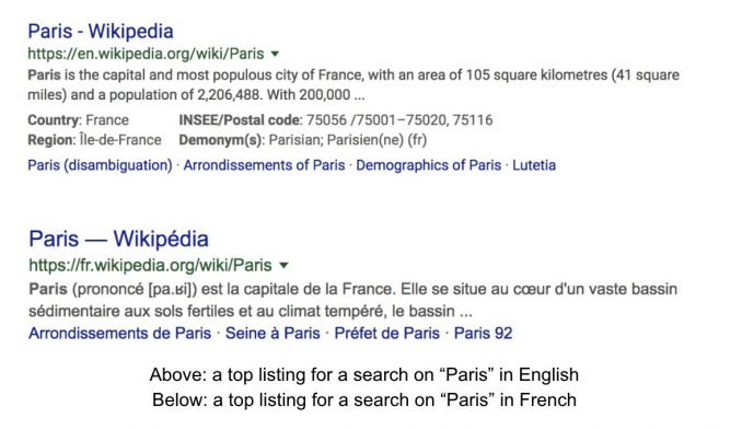 google search localization language customization search result vs duckduckgo study filter bubble
